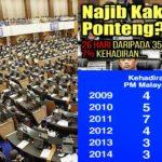 Najib Berlakon di PARLIMEN!!!