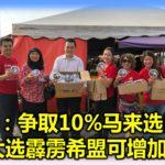 张哲敏:争取10%马来选民转向  来届大选霹雳希盟可增加6国席